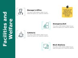 Facilities And Welfare Cafeteria Ppt Powerpoint Presentation File Visual Aids