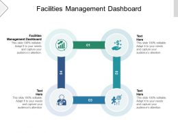 Facilities Management Dashboard Ppt Powerpoint Presentation Inspiration Graphics Cpb