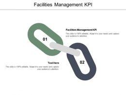 Facilities Management KPI Ppt Powerpoint Presentation Background Images Cpb