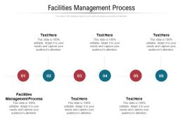 Facilities Management Process Ppt Powerpoint Presentation Styles Layout Ideas Cpb