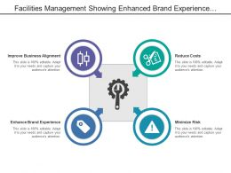 Facilities Management Showing Enhanced Brand Experience And Business Alignment