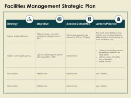 Facilities Management Strategic Plan Actions Ppt Powerpoint Presentation Outline Slideshow
