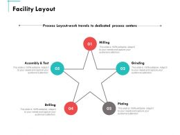 Facility Layout Assembly And Test Ppt Powerpoint Presentation Summary