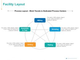 Facility Layout Plating Process Ppt Powerpoint Presentation Styles Smartart
