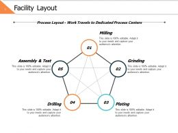 Facility Layout Ppt Powerpoint Presentation File Show