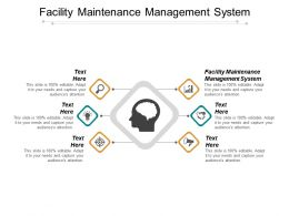Facility Maintenance Management System Ppt Powerpoint Presentation Model Background Cpb