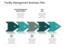 Facility Management Business Plan Ppt Powerpoint Presentation Model Background Designs Cpb