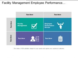 Facility Management Employee Performance Review Erp Resource Planning Cpb
