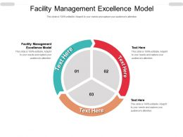 Facility Management Excellence Model Ppt Powerpoint Presentation Ideas Summary Cpb