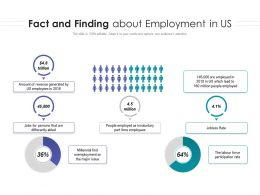 Fact And Finding About Employment In Us