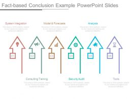 Fact Based Conclusion Example Powerpoint Slides