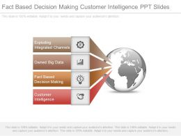 Fact Based Decision Making Customer Intelligence Ppt Slides