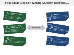 Fact Based Decision Making Mutually Beneficial Supplier Relationship