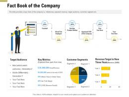 Fact Book Of The Company Pitch Deck Raise Funding Pre Seed Money Ppt Template