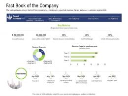 Fact Book Of The Company Pre Seed Capital Ppt Graphics