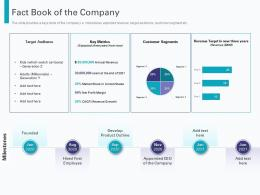 Fact Book Of The Company Pre Seed Round Pitch Deck Ppt Powerpoint Presentation Gridlines