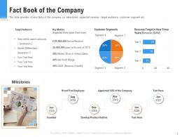 Fact Book Of The Company Raise Funding From Pre Seed Round Ppt Diagrams