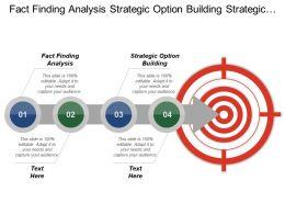 Fact Finding Analysis Strategic Option Building Strategic Diagnosis