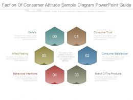Faction Of Consumer Attitude Sample Diagram Powerpoint Guide
