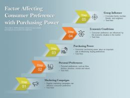 Factor Affecting Consumer Preference With Purchasing Power