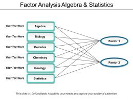 Factor Analysis Algebra And Statistics