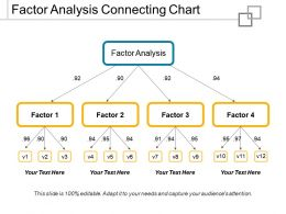 Factor Analysis Connecting Chart