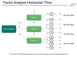 Factor Analysis Horizontal Flow