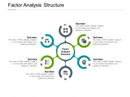 Factor Analysis Structure Ppt Powerpoint Presentation Layouts Slide Cpb