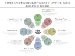Factors Affect Market Liquidity Example Powerpoint Slides Background Designs