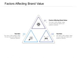 Factors Affecting Brand Value Ppt Powerpoint Presentation Professional Show Cpb