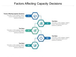 Factors Affecting Capacity Decisions Ppt Powerpoint Presentation Slides Cpb