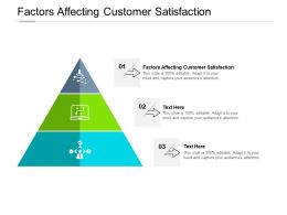 Factors Affecting Customer Satisfaction Ppt Powerpoint Presentation Ideas Cpb