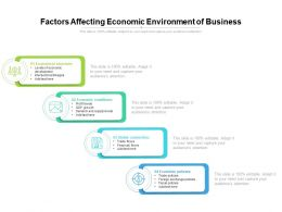 Factors Affecting Economic Environment Of Business