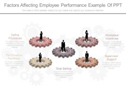 Factors Affecting Employee Performance Example Of Ppt