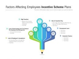 Factors Affecting Employees Incentive Scheme Plans