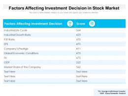 Factors Affecting Investment Decision In Stock Market