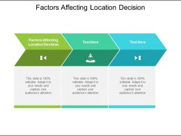 Factors Affecting Location Decision Ppt Powerpoint Presentation Portfolio Ideas Cpb
