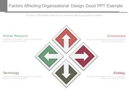 Factors Affecting Organizational Design Good Ppt Example