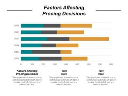 Factors Affecting Procing Decisions Ppt Powerpoint Presentation Gallery Example Introduction Cpb