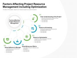 Factors Affecting Project Resource Management Including Optimization