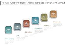 Factors Affecting Retail Pricing Template Powerpoint Layout