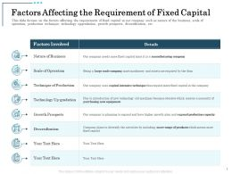 Factors Affecting The Requirement Of Fixed Capital Growth Prospects Ppt Summary