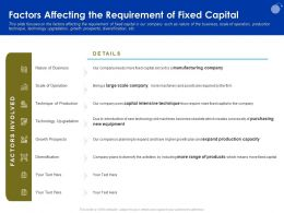 Factors Affecting The Requirement Of Fixed Capital Require Ppt Powerpoint Presentation File Deck