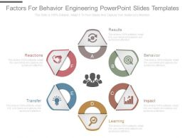 Factors For Behavior Engineering Powerpoint Slides Templates
