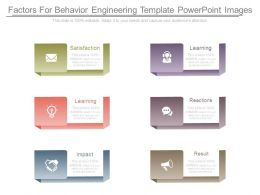 Factors For Behavior Engineering Template Powerpoint Images