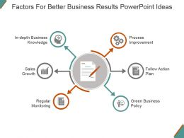 Factors For Better Business Results Powerpoint Ideas
