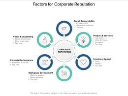 Factors For Corporate Reputation