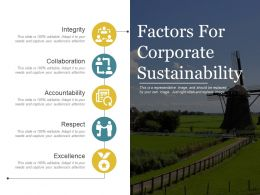 Factors For Corporate Sustainability Powerpoint Templates