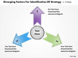 factors for identification of strategy 3 steps Circular Flow Motion Diagram PowerPoint templates
