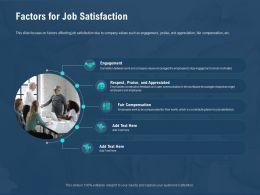 Factors For Job Satisfaction Praise M2587 Ppt Powerpoint Presentation Styles Clipart